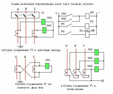 Что такое разъединитель РЛНД, его устройство, технические характеристики и применение