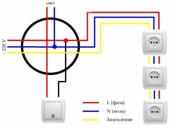 Как подключить розетку от одноклавишного выключателя?