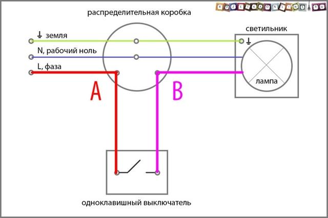 Что означают линии на выключателях света?