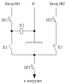 АВР: что это такое, расшифровка, устройство, варианты схем АВР