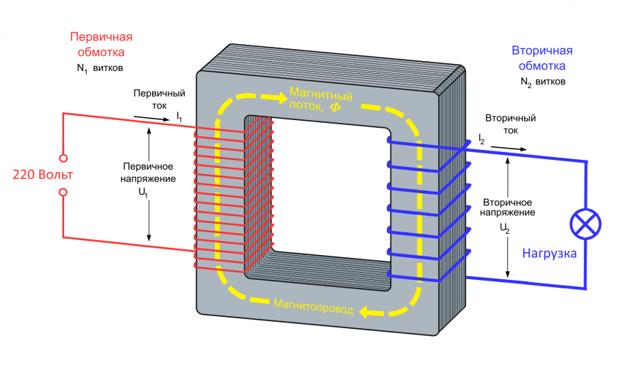 Понижающие трансформаторы однофазные и трехфазные