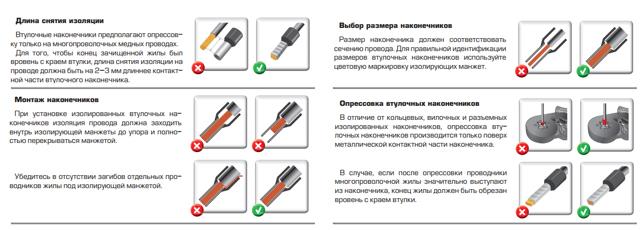 Кабельные наконечники под опрессовку: назначение, типы, выбор