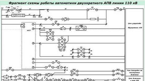 Автоматическое повторное включение (АПВ): назначение, принцип работы, требования