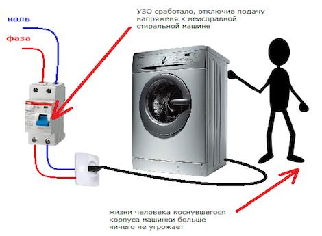 Какое надо поставить УЗО - таково же номинала, что и автомат или номиналом выше или ниже?