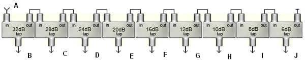 Антенный разветвитель: как выбрать, подключить