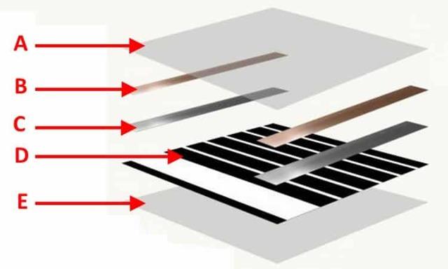 Электрический теплый пол своими руками: особенности монтажа, виды, устройство