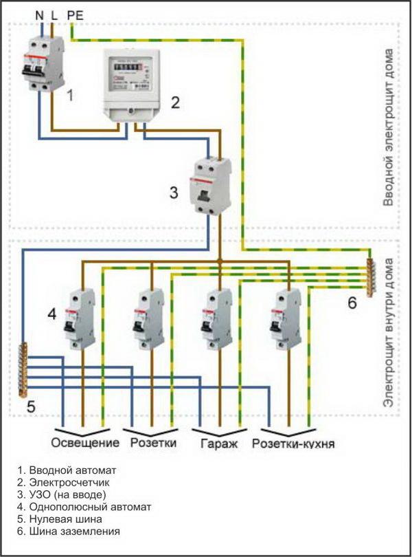 Оцените схему электропроводки частного дома - нормальная ли она?