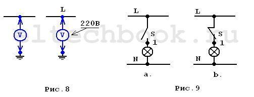 Почему на нуле может показывать фазу, если есть напряжение между нулём и землёй?