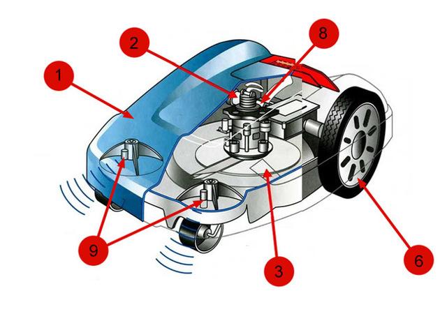 Можно ли подключить аккумулятор к проводной газонокосилке?