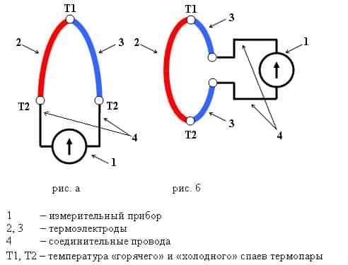 Термопары: устройство и принцип работы простым языком, типы
