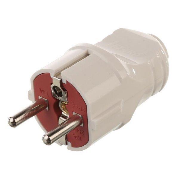 Какие бывают классы защиты от поражения электрическим током?