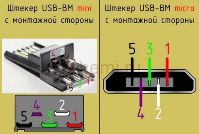 Распиновка usb разъема типа А и Б, микро и мини: полное описание