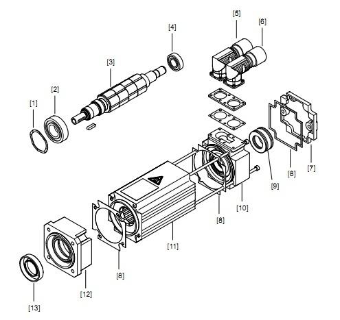 Серводвигатель - характеристики, конструкция