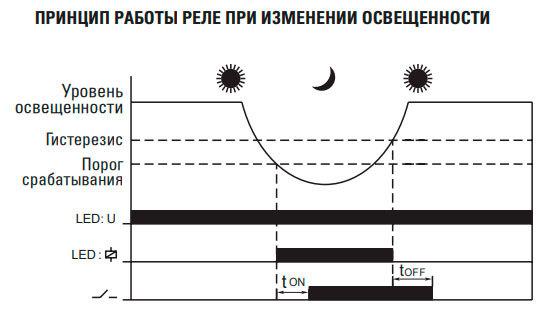 Фотореле для уличного освещения: схема, как подключить