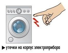 Узо. Принцип работы, назначение устройства защитного отключения