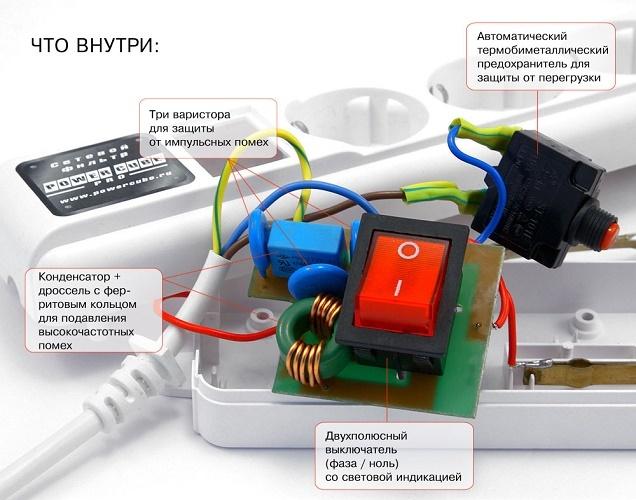 Сетевые фильтры для компьютера, стиральной машины и холодильника
