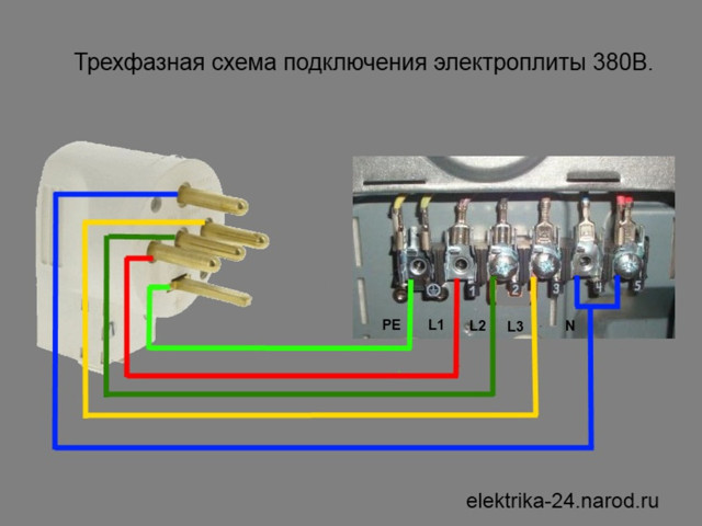 Как сделать трехфазную проводку в квартире для электроплиты?