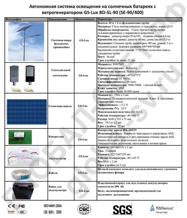 Ветровые, солнечные электростанции для дома: обзор цен