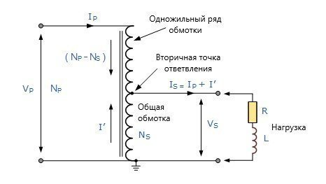 Автотрансформатор: устройство, принцип действия, схема, типы