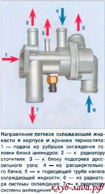 Датчик температуры охлаждающей жидкости