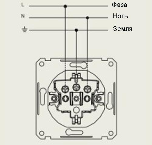 Как к работающему выключателю подсоединить отдельно розетку?