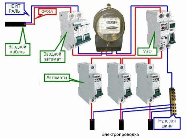 Как подключить УЗО: схемы подключения с заземлением и без