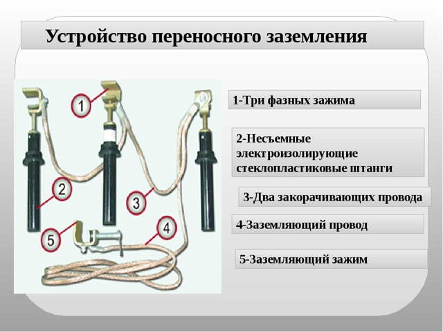 Переносное заземление: устройство, требования, установка, проверка