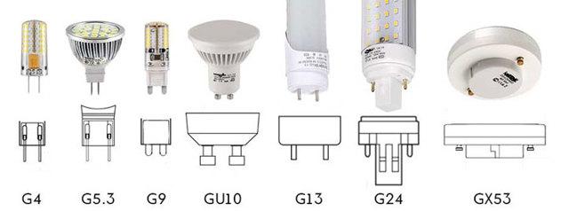 Галогеновые лампы для дома - что выбрать?