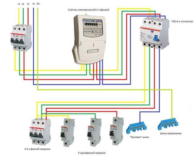 Установка электросчетчика своими руками: правила, требования, схемы
