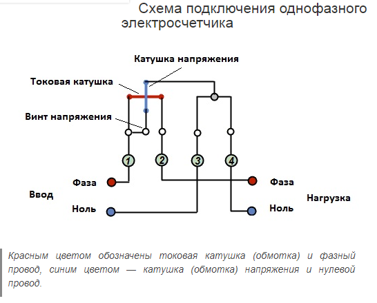 Почему не совпадает потребление электроэнергии на двух счетчиках?